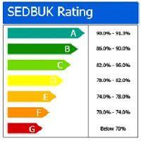 new boiler efficiency ratings